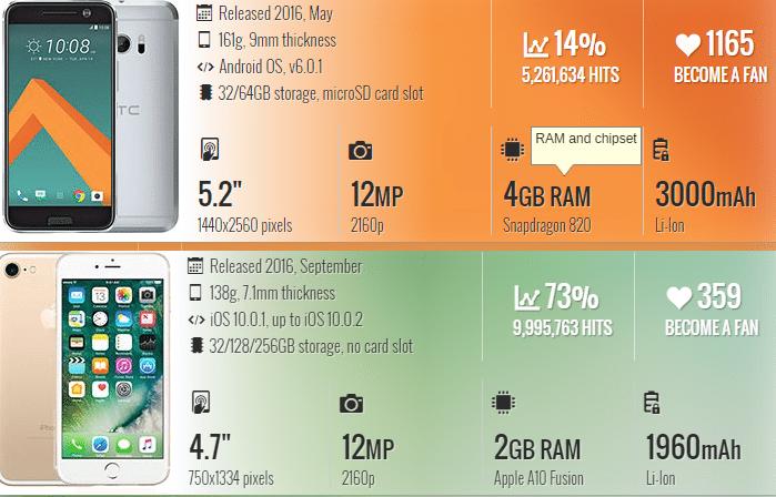 %cf%83%cf%8d%ce%b3%ce%ba%cf%81%ce%b9%cf%83%ce%b7-iphone-7-89