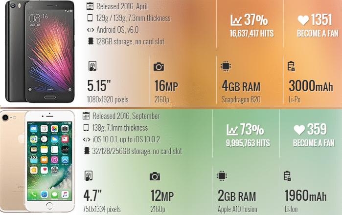 %cf%83%cf%8d%ce%b3%ce%ba%cf%81%ce%b9%cf%83%ce%b7-iphone-7-90