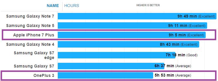 %cf%83%cf%8d%ce%b3%ce%ba%cf%81%ce%b9%cf%83%ce%b7-iphone-7-219