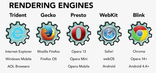 browser-%ce%b3%ce%b9%ce%b1-iphone-16
