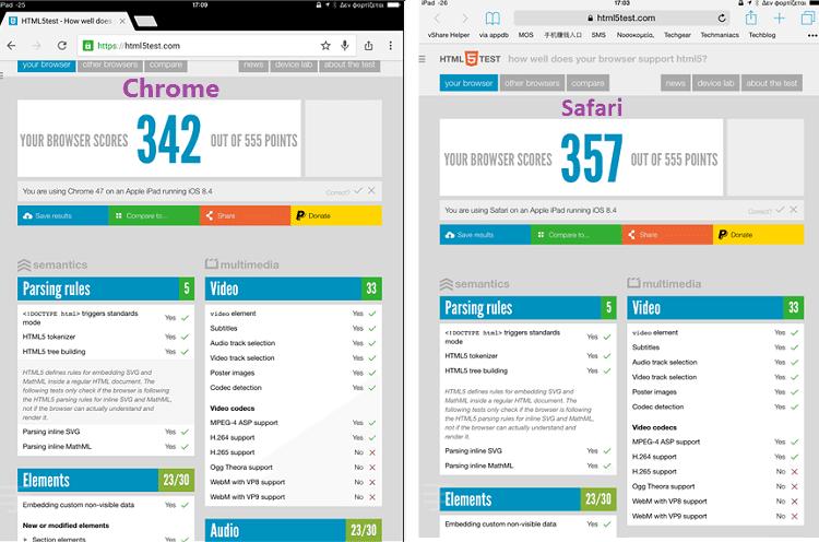 browser-%ce%b3%ce%b9%ce%b1-iphone-20
