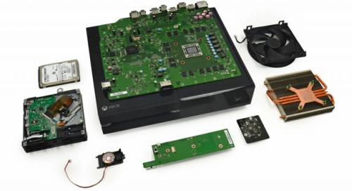 Το Καλύτερο Σύστημα για Παιχνίδια PC PS4 X-Box One 14
