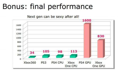 Το Καλύτερο Σύστημα για Παιχνίδια PC PS4 X-Box One 15