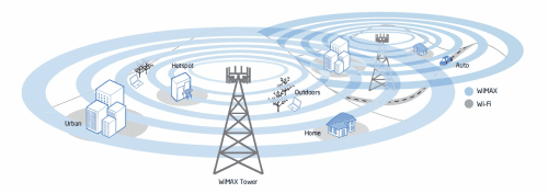 Σύνδεση Κινητού με Υπολογιστή για Ίντερνετ μέσω Tethering 04
