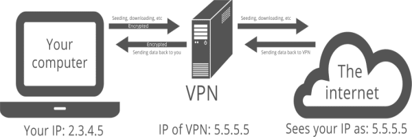 Απεριόριστο Δωρεάν Ίντερνετ Στο Κινητό με ένα Έξυπνο Κόλπο 01