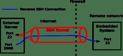 Απεριόριστο Δωρεάν Ίντερνετ Στο Κινητό με ένα Έξυπνο Κόλπο 04