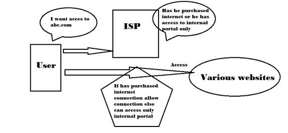 Απεριόριστο Δωρεάν Ίντερνετ Στο Κινητό με ένα Έξυπνο Κόλπο 06