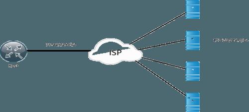 Απεριόριστο Δωρεάν Ίντερνετ Στο Κινητό με ένα Έξυπνο Κόλπο 07