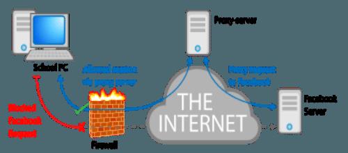 Απεριόριστο Δωρεάν Ίντερνετ Στο Κινητό με ένα Έξυπνο Κόλπο 08