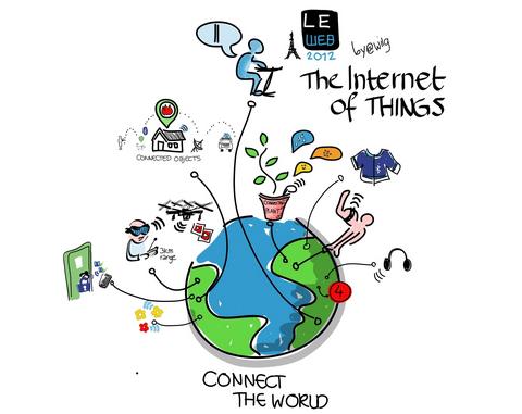 Τι Είναι Το Internet Of Things (IoT) Και Πώς θα Αλλάξει Τη Ζωή Μας