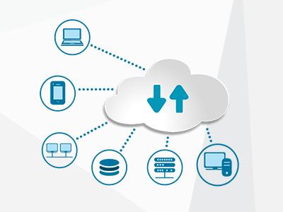 Έξυπνες Χρήσεις Για Το Cloud Computing Που Ίσως δεν Γνωρίζατε
