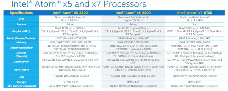 Παρουσίαση Chuwi Hi10 Pro Μεταλλικό Dual Boot Ultrabook 11