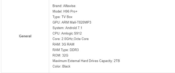 Παρουσίαση TVBox Alfawise H96 Pro+ 07