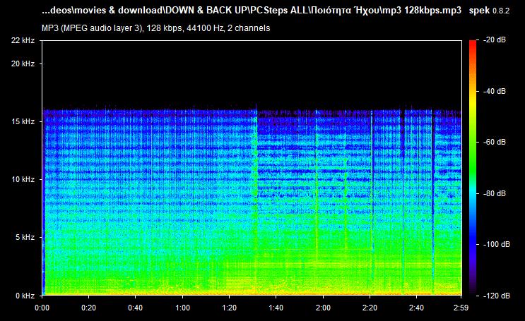 ποιότητα ήχου 32α