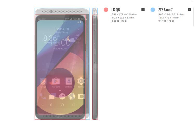 LG Q6 vs ZTE Axon 7 2αα