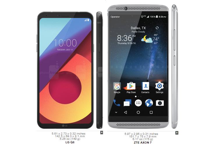 LG Q6 vs ZTE Axon 7 2α