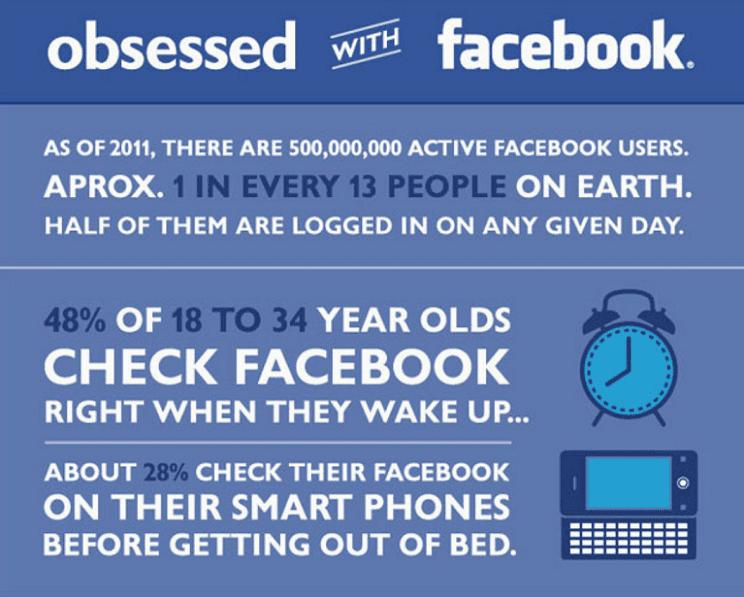 Εθισμός στο Facebook 20