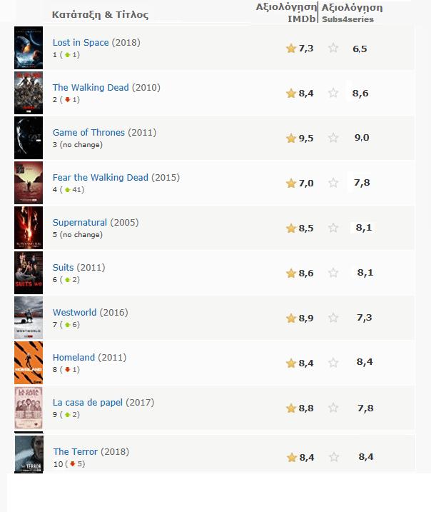 Ταινίες-και-Σειρές-2αααα