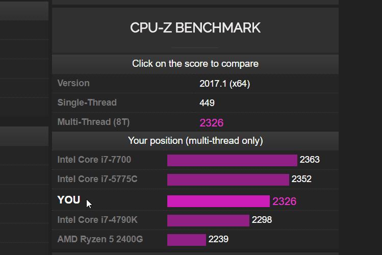 Acer Predator 1bbb