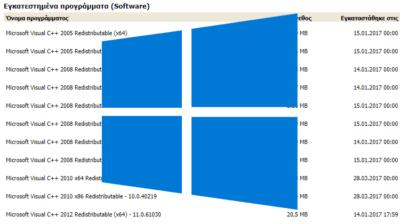 Πώς Κάνω Λίστα Με Όλα Τα Προγράμματα Στα Windows