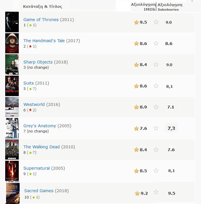Ταινίες-και-Σειρές AA