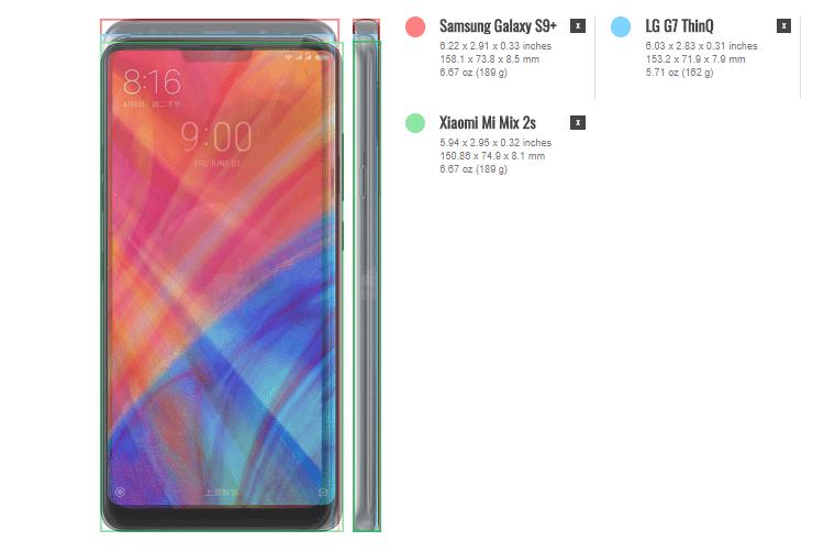 Galaxy S9+ vs. LG G7 ThinQ vs. Mi Mix 2s 4