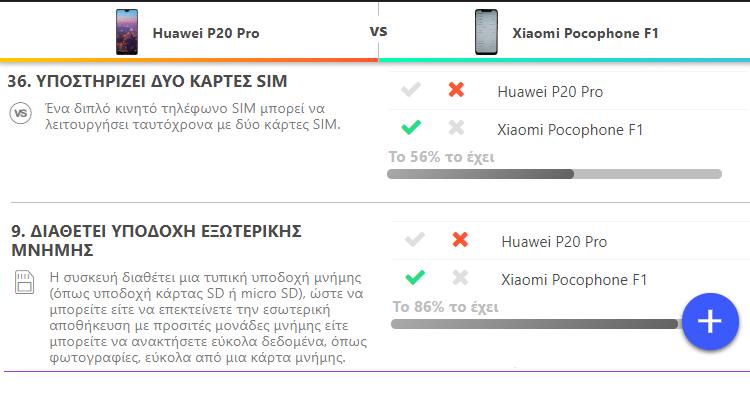 Huawei P20 Pro vs Xiaomi Poco F1 10αα
