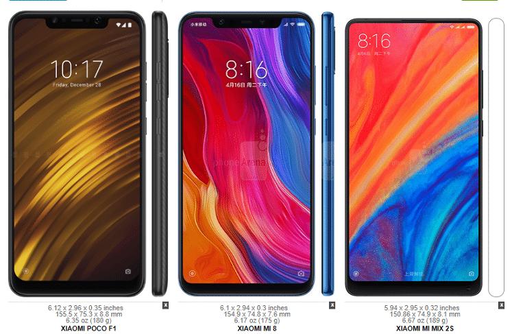 Huawei P20 Pro vs Xiaomi Poco F1 6