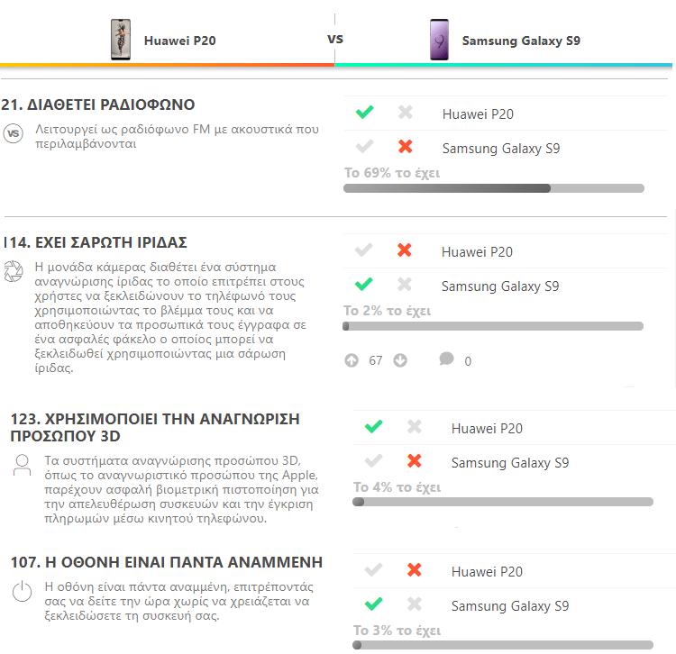 Huawei-P20-vs.-Galaxy-S9-14