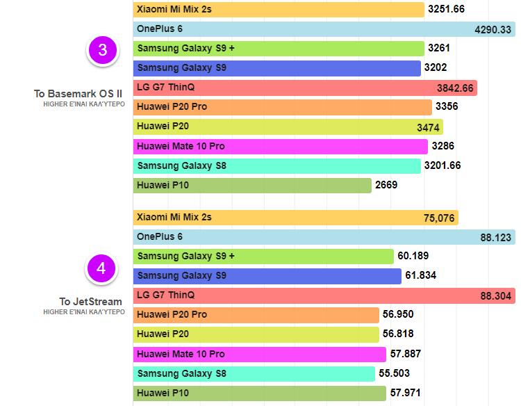 Huawei-P20-vs.-Galaxy-S9-16α