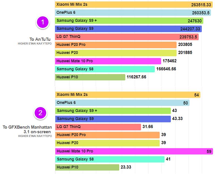 Huawei-P20-vs.-Galaxy-S9-16