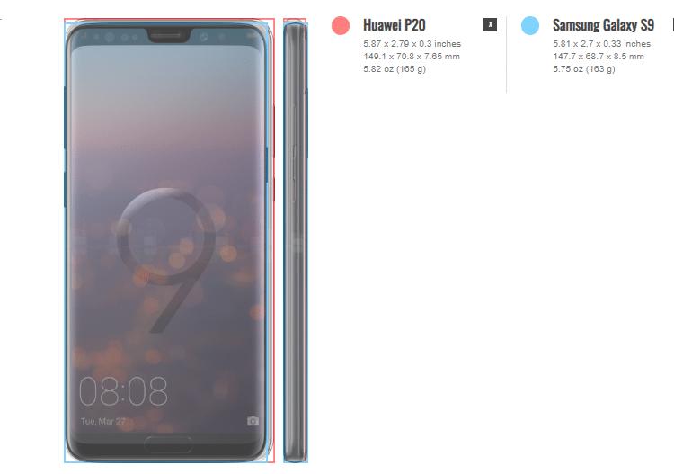Huawei P20 vs. Galaxy S9 3a