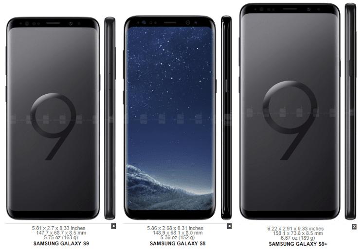 Huawei P20 vs. Galaxy S9 4α