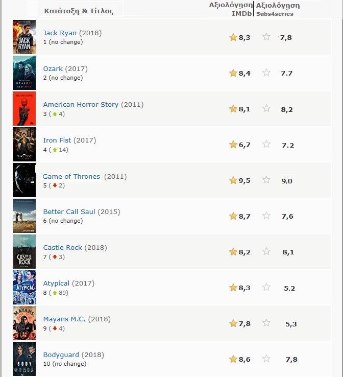 Ταινίες-και-Σειρές-100SA