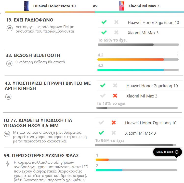 Xiaomi Mi Max 3 VS. Honor Note 10 13