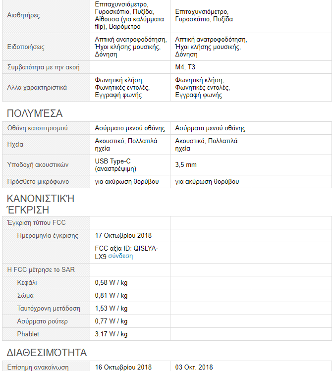 Huawei Mate 20 Pro vs LG V40 ThinQ 1βββββ
