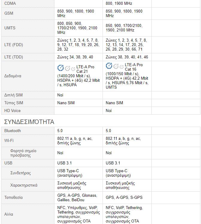 Huawei Mate 20 Pro vs LG V40 ThinQ 1ββββ