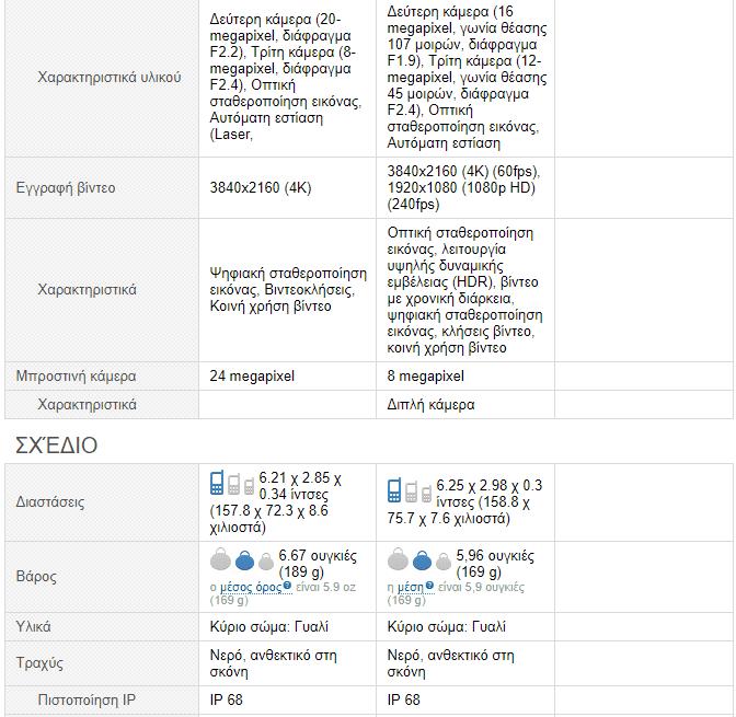 Huawei Mate 20 Pro vs LG V40 ThinQ 1ββ