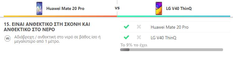 Huawei Mate 20 Pro vs LG V40 ThinQ 5α