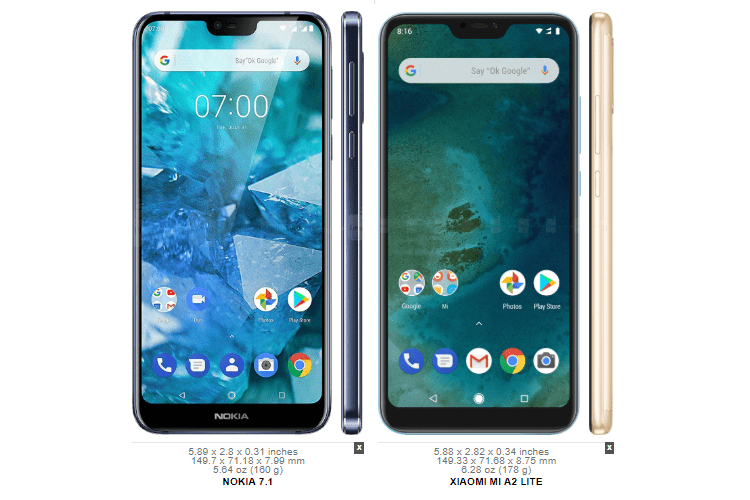 Nokia 7.1 vs Xiaomi Mi A2 Lite 2α