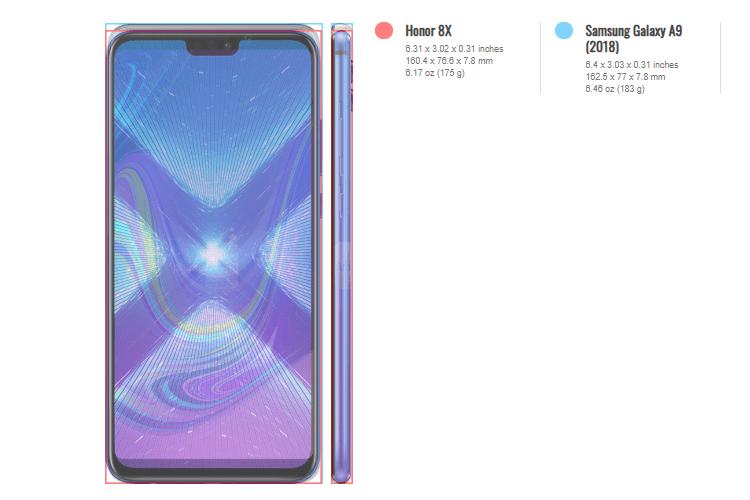 Honor 8X vs Samsung Galaxy A9 2A
