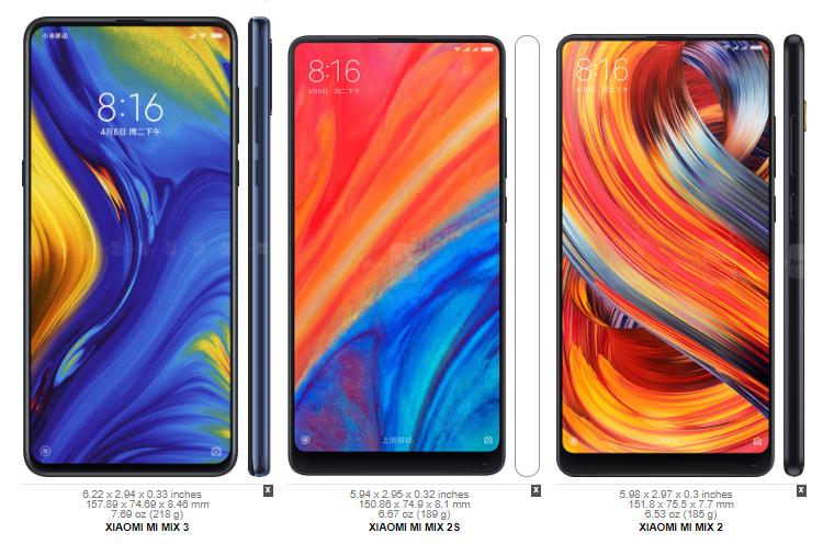 Xiaomi Mi Mix 3 vs OnePlus 6T 2ααα