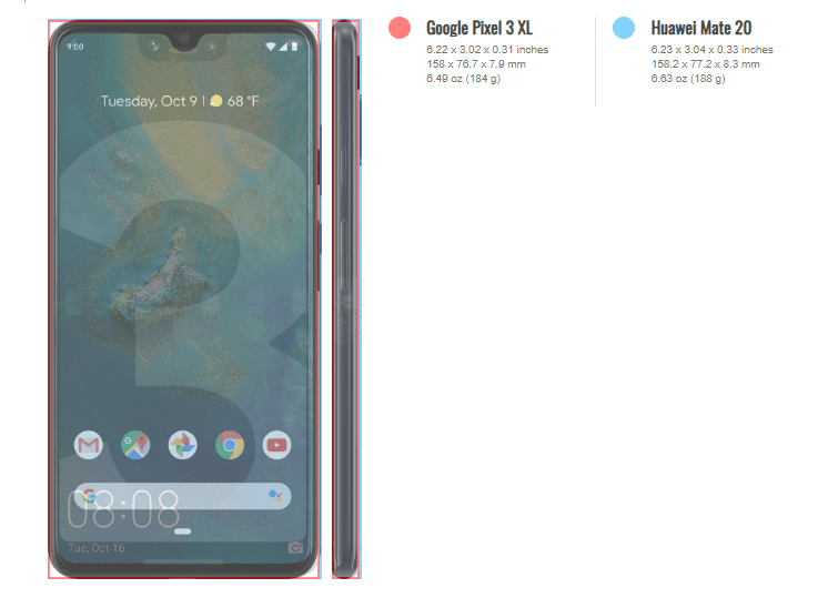 Google Pixel 3 XL vs Huawei Mate 20 2
