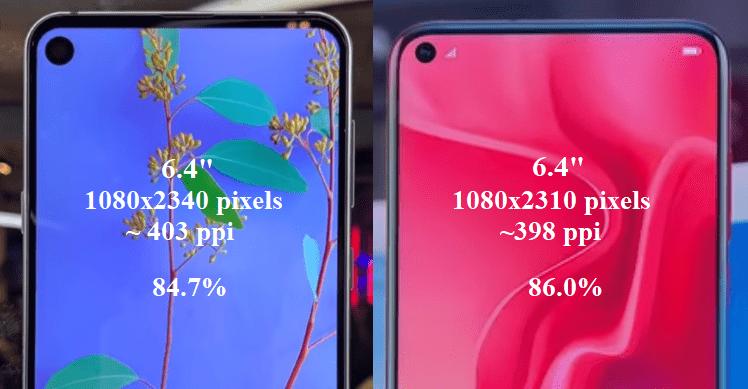 Samsung Galaxy A8s vs Huawei Nova 4 6α