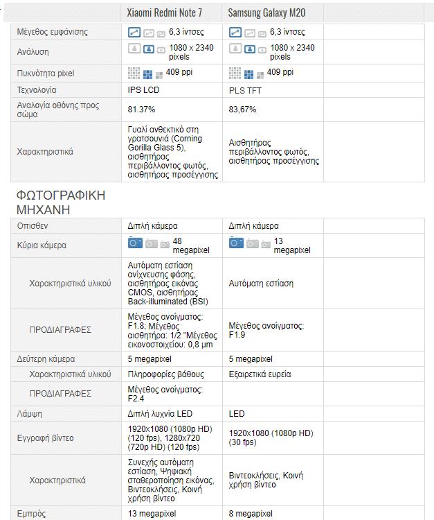 Samsung-Galaxy-M20-vs-Xiaomi-Redmi-Note-7-11