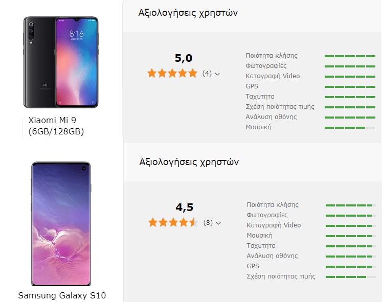 Xiaomi Mi 9 vs Samsung Galaxy S10 18