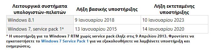 Νέα Έκδοση Windows 1