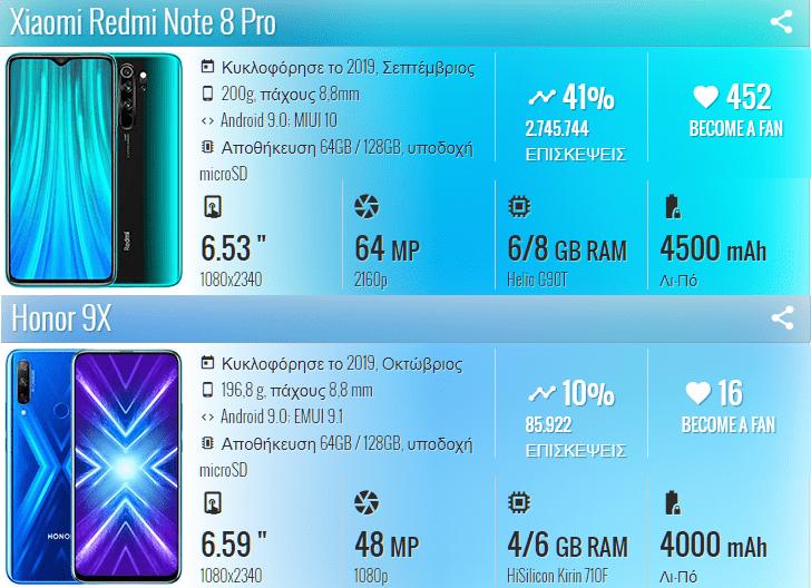 Xiaomi Redmi Note 8 Pro vs Honor 9X 1