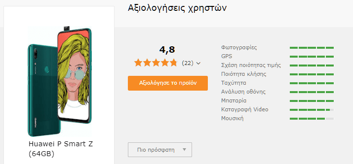 Redmi Note 8 Pro vs Honor 9X 25α