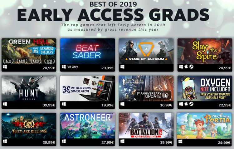 GamingSteps#20200104 - Steam Awards 2019, Τα Πιο Δημοφιλή Παιχνίδια Του Έτους